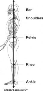 posture1-e1367382931390